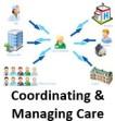 care-coordination